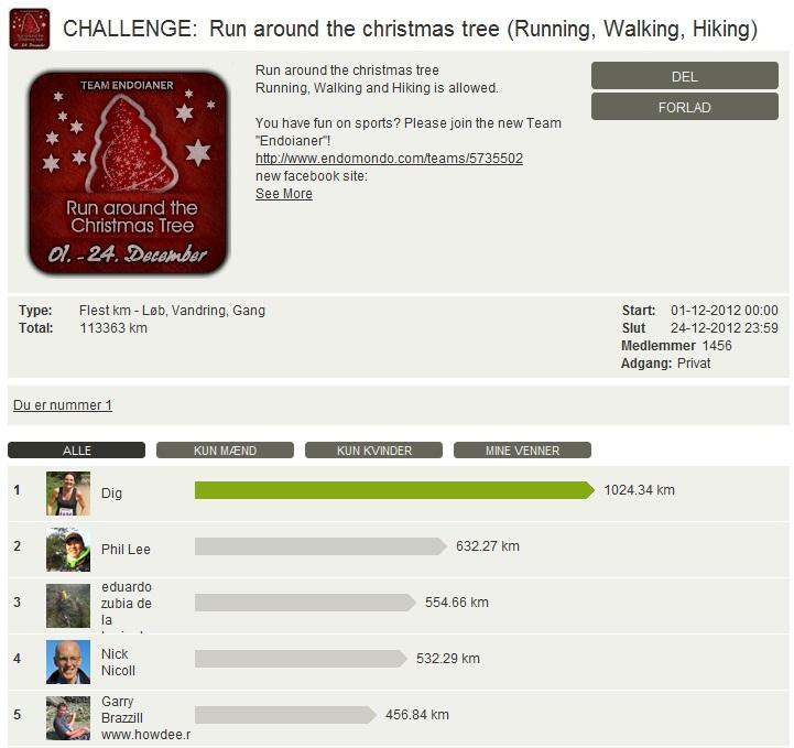 Challenge 2012.12.24 - Run around the christmas tree (Running, Walking, Hiking)