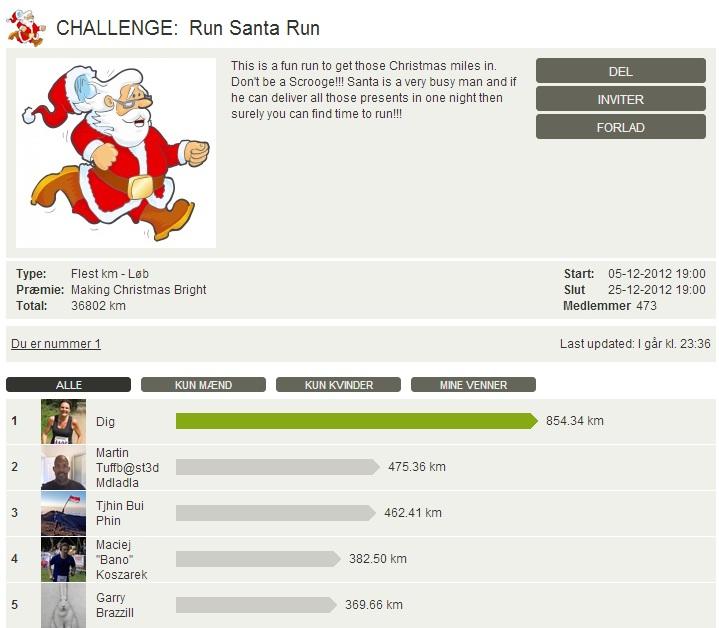 Challenge 2012.12.25 - Run Santa Run
