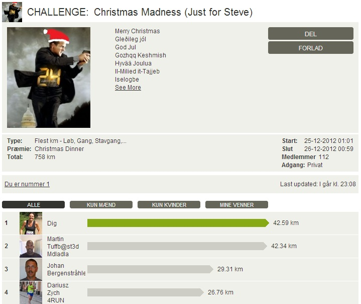 Challenge 2012.12.26 - Christmas Madness (Just for Steve)