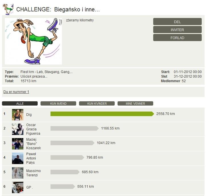 Challenge 2012.12.31 - Biegańsko i inne...