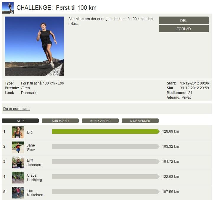 Challenge 2012.12.31 - Først til 100 km