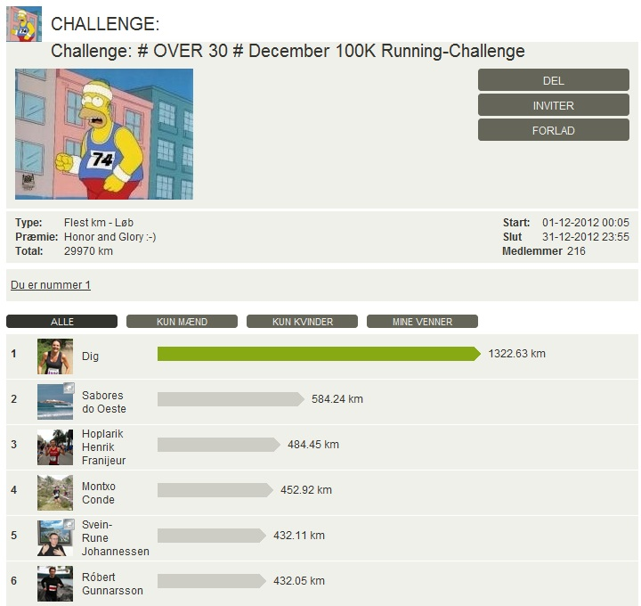 Challenge 2012.12.31 - OVER 30 - December 100K Running