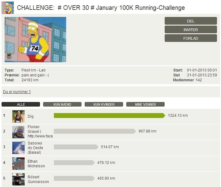 Challenge 2013.01.31 - # OVER 30 # January 100K Running-Challenge