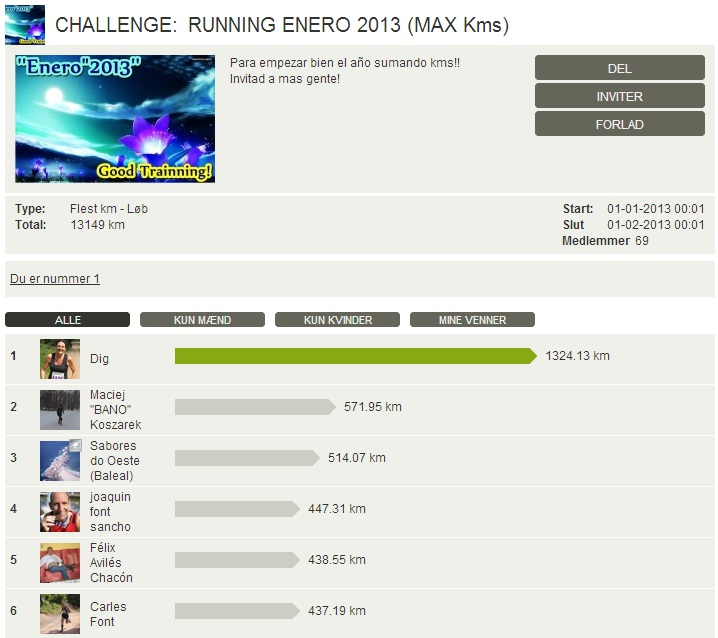 Challenge 2013.02.01 - RUNNING ENERO 2013 (MAX Kms)