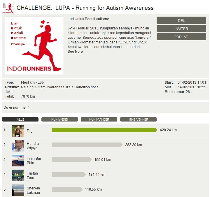 Challenge 2013.02.14 - LUPA - Running for Autism Awareness