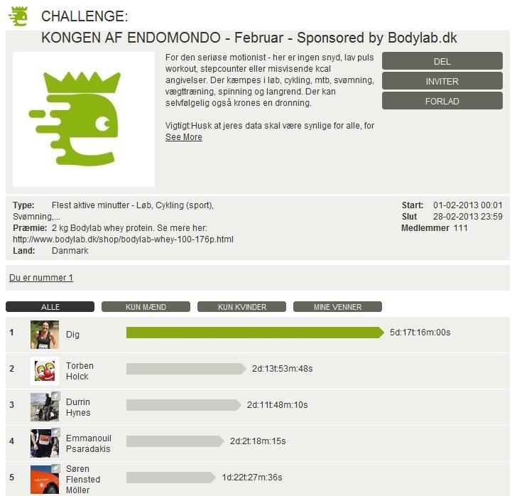 Challenge 2013.02.28 - KONGEN AF ENDOMONDO - Februar - Sponsored by Bodylab.dk 2