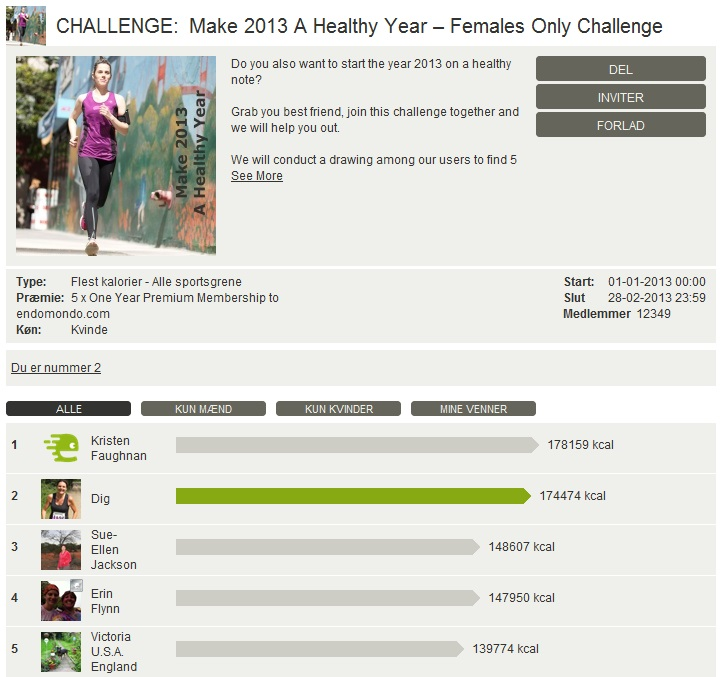 Challenge 2013.02.28 - Make 2013 A Healthy Year – Females Only Challenge