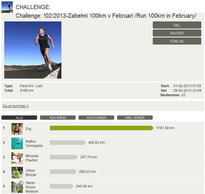 Challenge 2013.02.28 - Run 100km in February