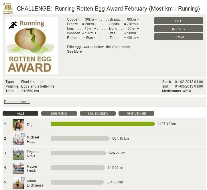 Challenge 2013.03.01 - Running Rotten Egg Award February (Most km - Running)