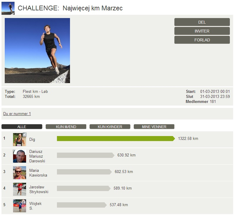 Challenge 2013.03.31 - Najwięcej km Marzec