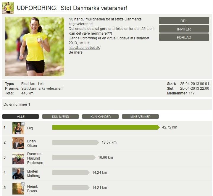 Challenge 2013.04.25 - Støt Danmarks veteraner!