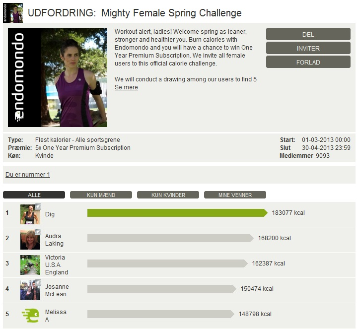 Challenge 2013.04.30 - Mighty Female Spring Challenge