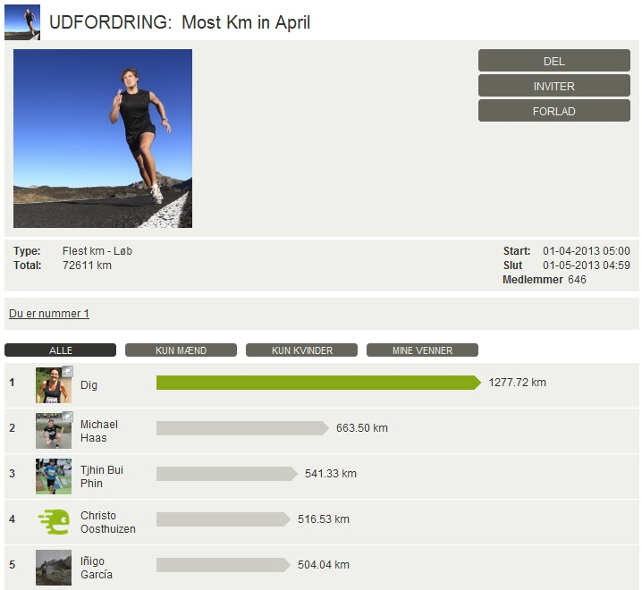 Challenge 2013.05.01 - Most Km in April