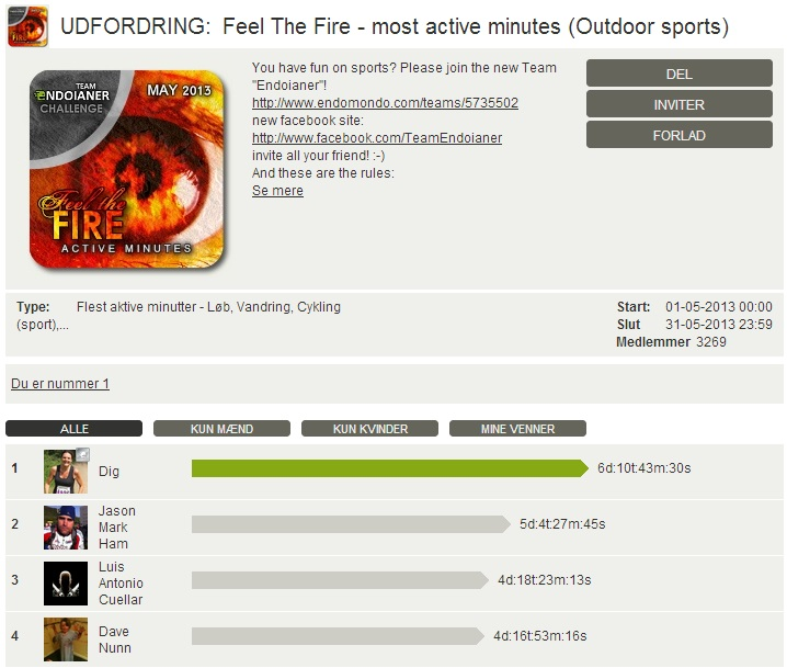 Challenge 2013.05.31 - Feel The Fire - most active minutes (Outdoor sports)