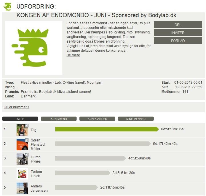Challenge 2013.06.30 - KONGEN AF ENDOMONDO - JUNI - Sponsored by Bodylab.dk