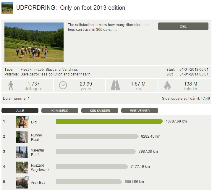 Challenge 2013.12.31 - Only on foot 2013 edition
