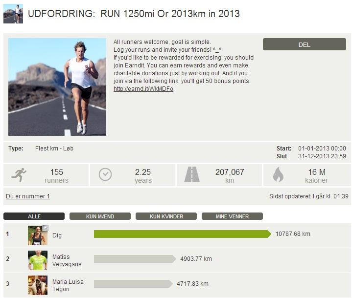 Challenge 2013.12.31 - RUN 1250mi Or 2013km in 2013