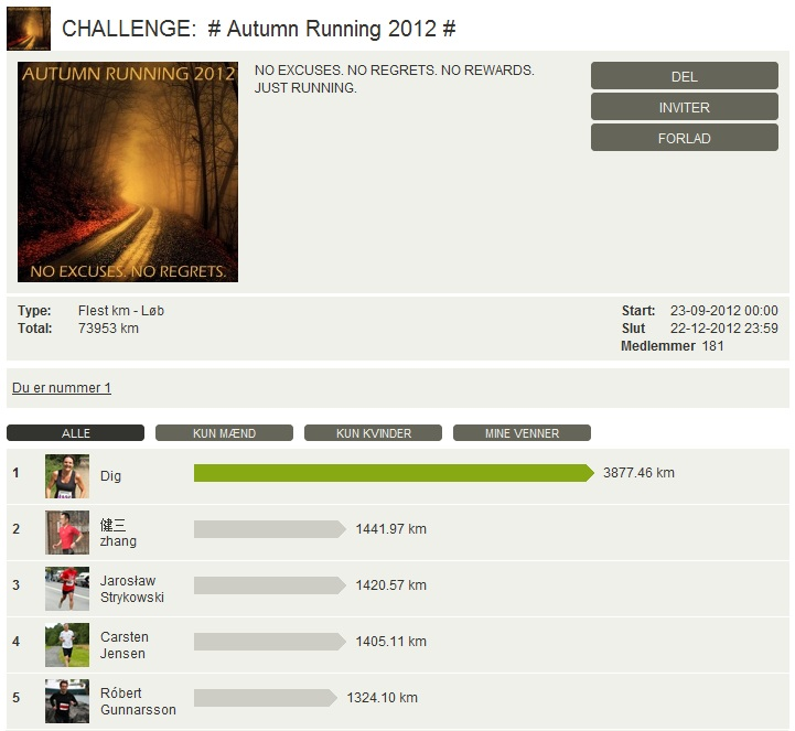 Challenge 2012.12.22 - Autumn Running 2012