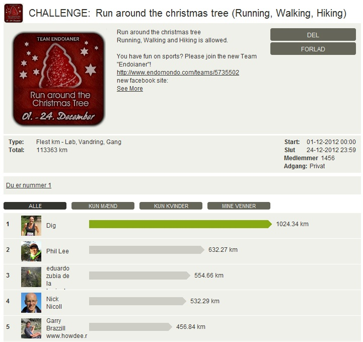 Challenge 2012.12.24 - Run around the christmas tree (Running, Walking, Hiking)