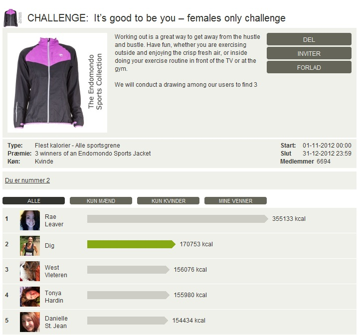 Challenge 2012.12.31 - It's good to be you – females only challenge