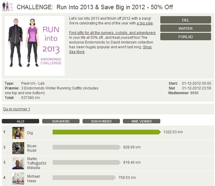 Challenge 2012.12.31 - Run Into 2013 & Save Big in 2012