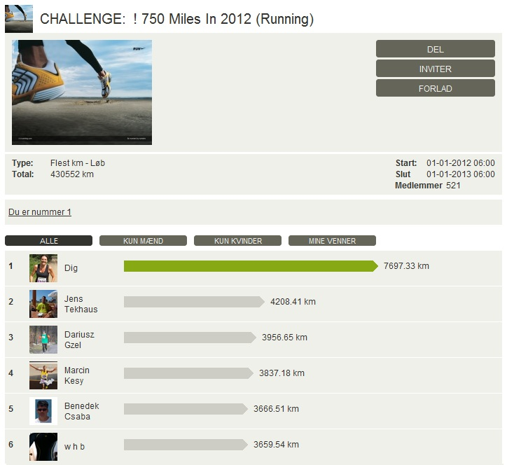 Challenge 2013.01.01 - 750 Miles In 2012 (Running)