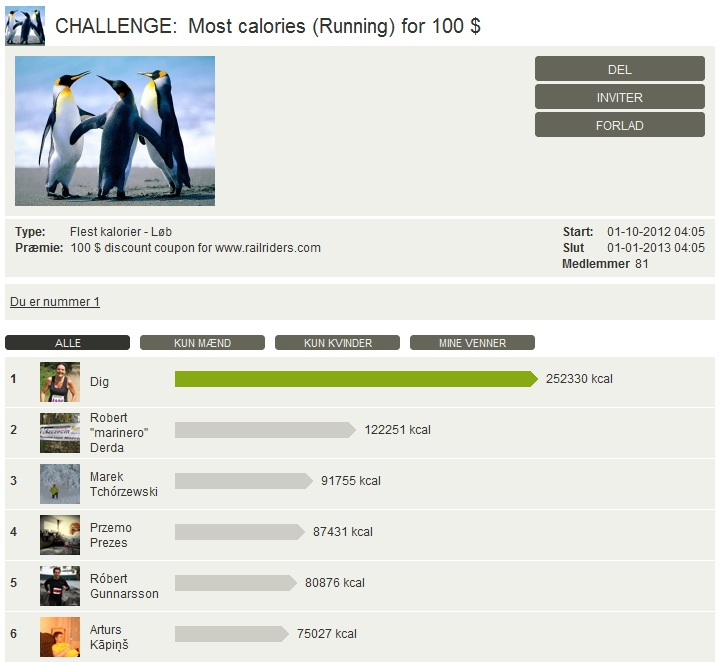 Challenge 2013.01.01 - Most calories (Running) for 100 $