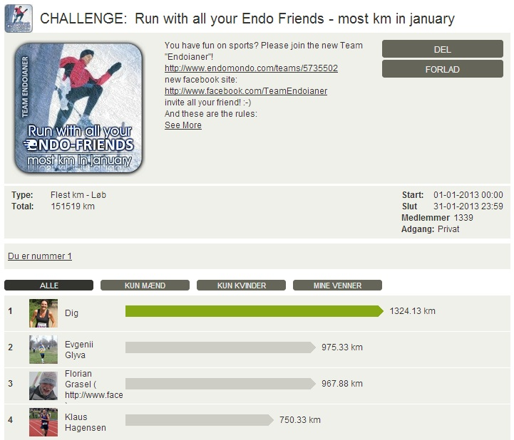 Challenge 2013.01.31 - Run with all your Endo Friends - most km in january