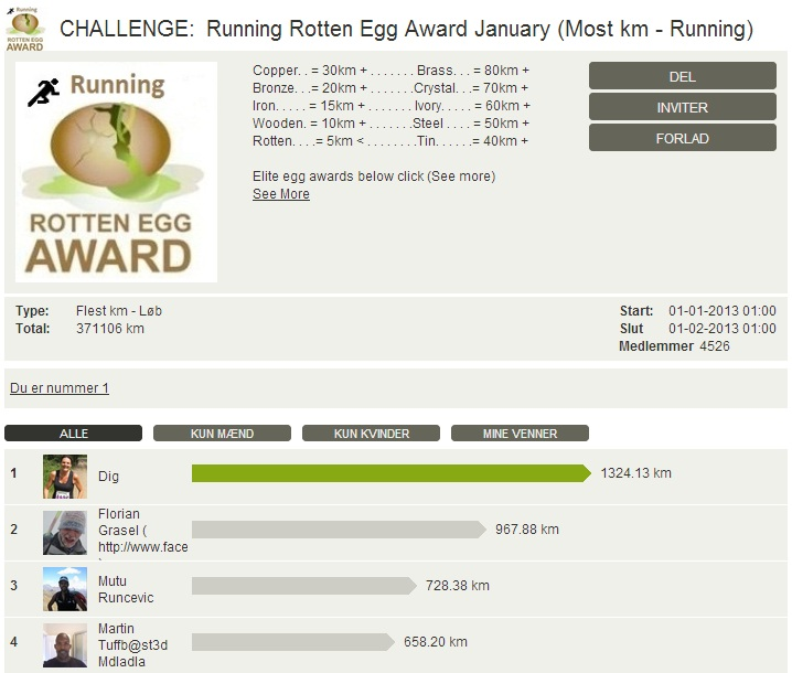 Challenge 2013.02.01 - Running Rotten Egg Award January (Most km - Running)