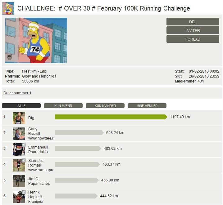 Challenge 2013.02.28 - # OVER 30 # February 100K Running