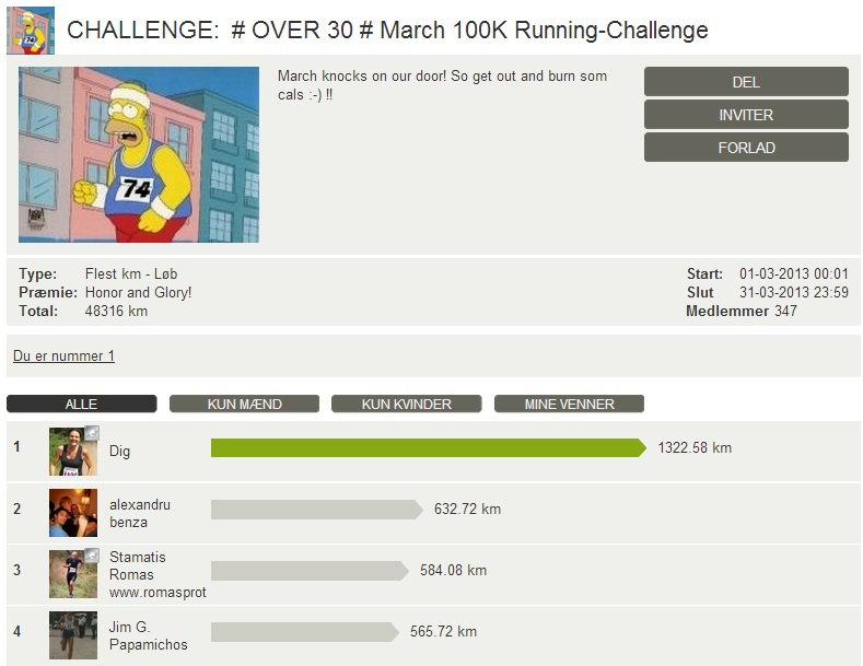 Challenge 2013.03.31 - # OVER 30 # March 100K Running-Challenge