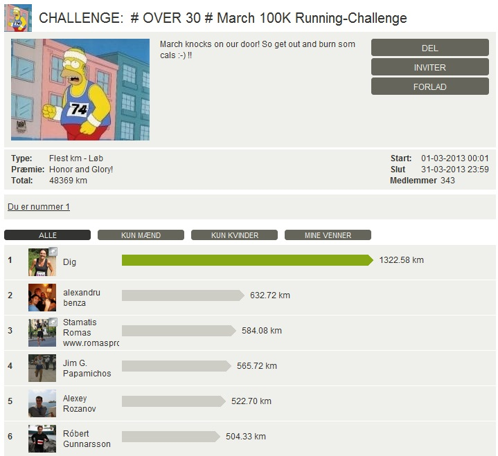 Challenge 2013.03.31 - # OVER 30 # March 100K Running