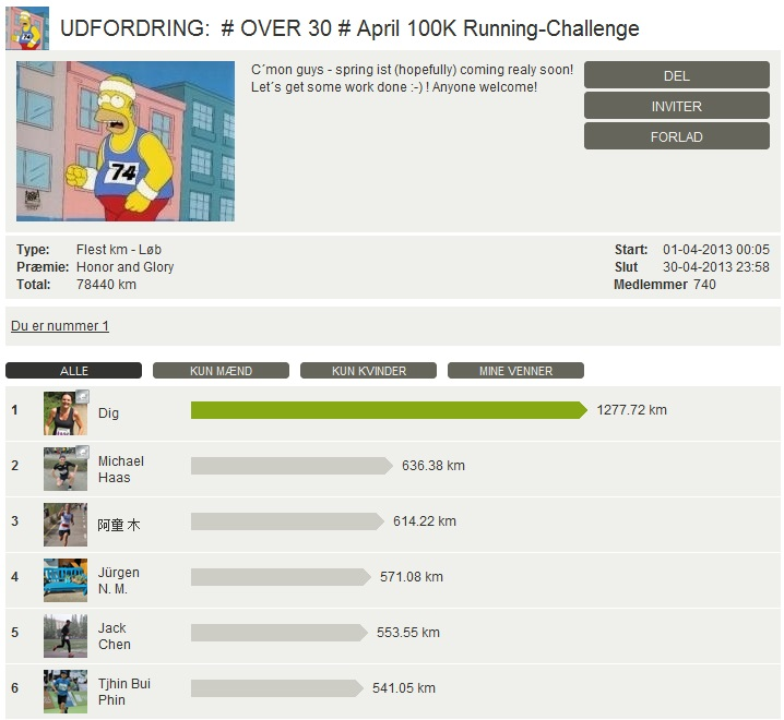Challenge 2013.04.30 - # OVER 30 # April 100K Running-Challenge