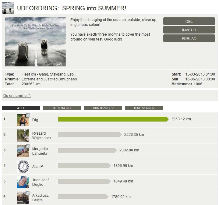 Challenge 2013.06.16 - SPRING into SUMMER!
