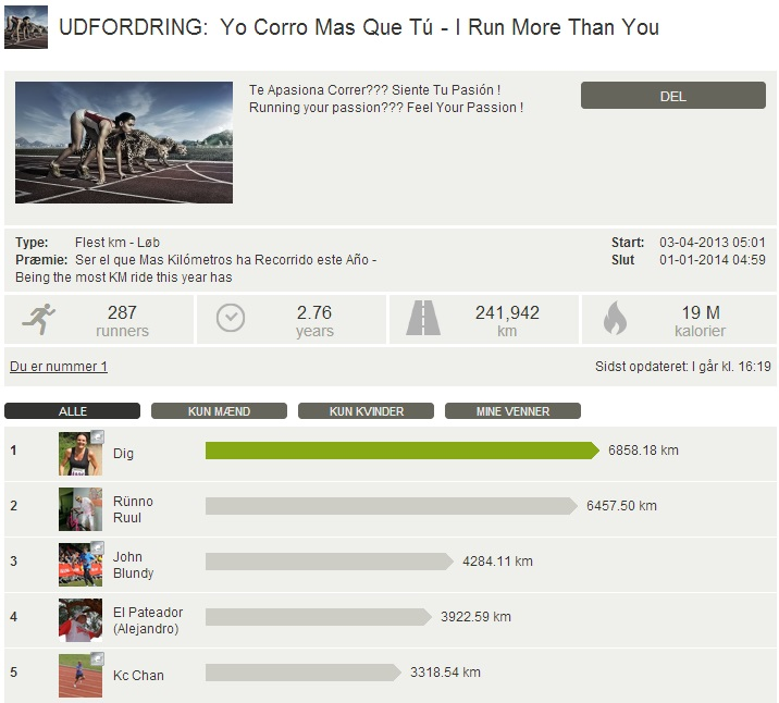 Challenge 2013.12.31 - Yo Corro Mas Que Tú - I Run More Than You